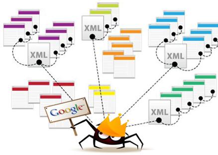 1372326612_google-xml-sitemap-wordpress