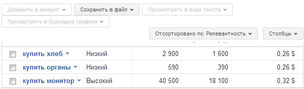 1372477865_stoimost-klika-2