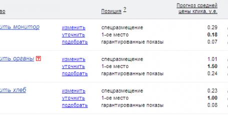 Узнаем стоимость клика в Яндекс Директ и Google Adsense